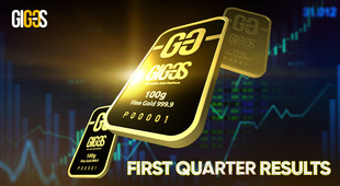 Gold in the first quarter of 2021